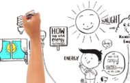 How To Save Energy for School Teaching - 25SDA...