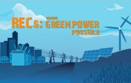 RECs: Making Green Power Possible...