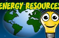 Different Sources of Energy, Using Energy Responsibly, Educationa...