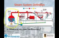 Webinar: Steam System Energy Efficiency – Getting Started...