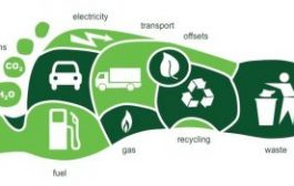 Improve Your Home's Carbon Footprint...