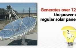 Unlimited Solar Power Plant, Solar Stirling Generator for Clean, ...