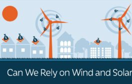 Can We Rely on Wind and Solar Energy?...