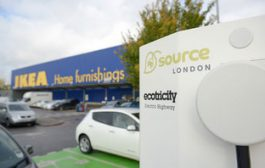 IKEA Foundation beefs up We Mean Business group with $44.6m grant...