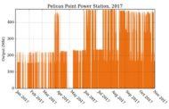 South Australia experiences dramatic fall in energy costs after g...