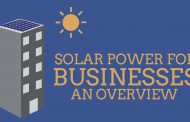 Solar Power for Businesses: An Overview...