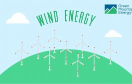 Renewable Energy 101: Wind Power...