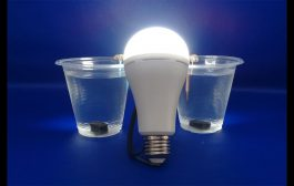 Water with Light Bulb Using Salt Water And mini Magnets - Free En...